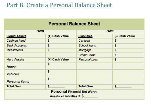 Good Simple Personal Balance Sheet Example